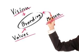 blog-personal-branding copy